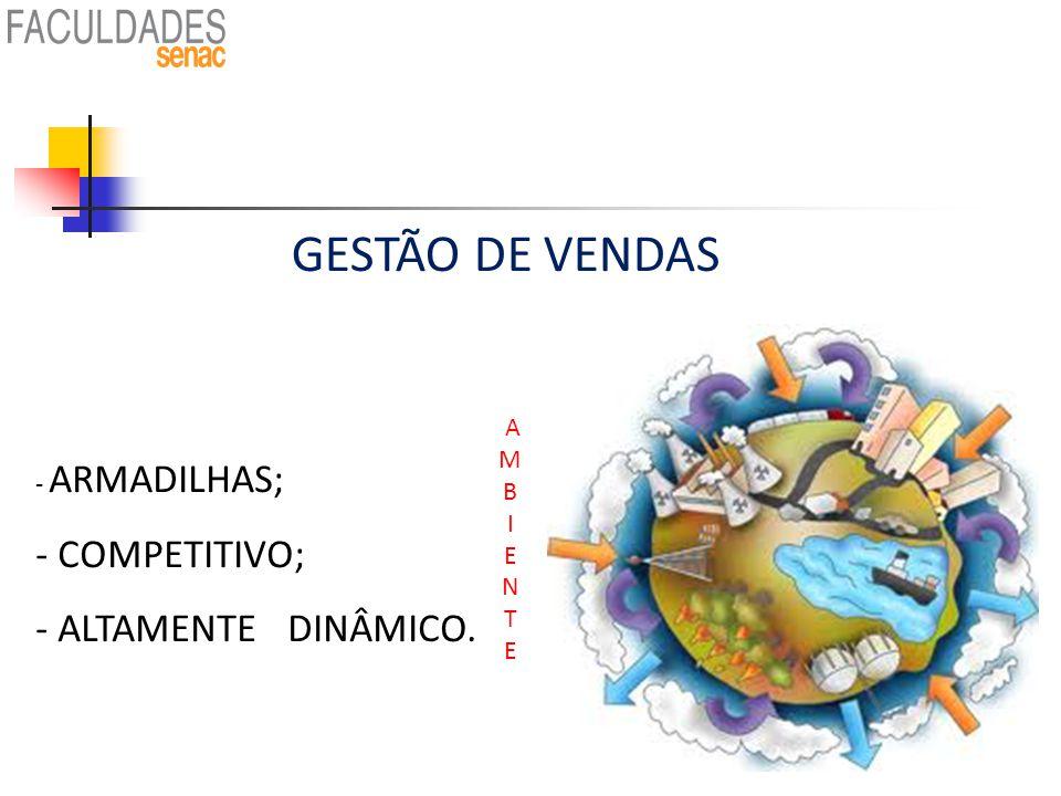 GESTÃO DE VENDAS - ARMADILHAS; - COMPETITIVO; - ALTAMENTE DINÂMICO. A M B I E N T E