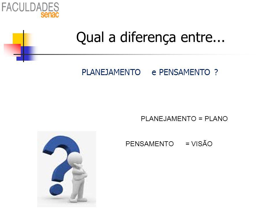 Qual a diferença entre... PLANEJAMENTO e PENSAMENTO ? PLANEJAMENTO = PLANO PENSAMENTO = VISÃO