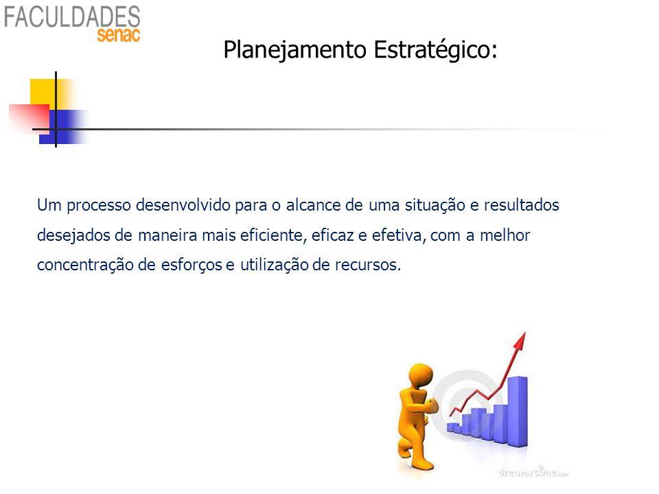 Planejamento Estratégico: Um processo desenvolvido para o alcance de uma situação e resultados desejados de maneira mais eficiente, eficaz e efetiva,