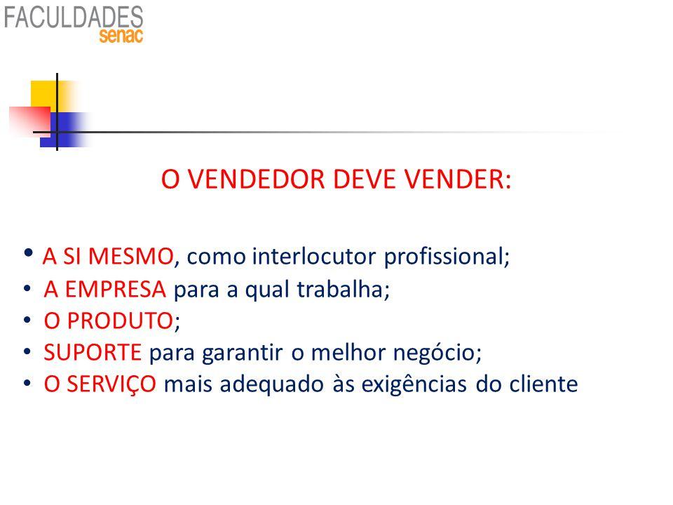 O VENDEDOR DEVE VENDER: • A SI MESMO, como interlocutor profissional; • A EMPRESA para a qual trabalha; • O PRODUTO; • SUPORTE para garantir o melhor