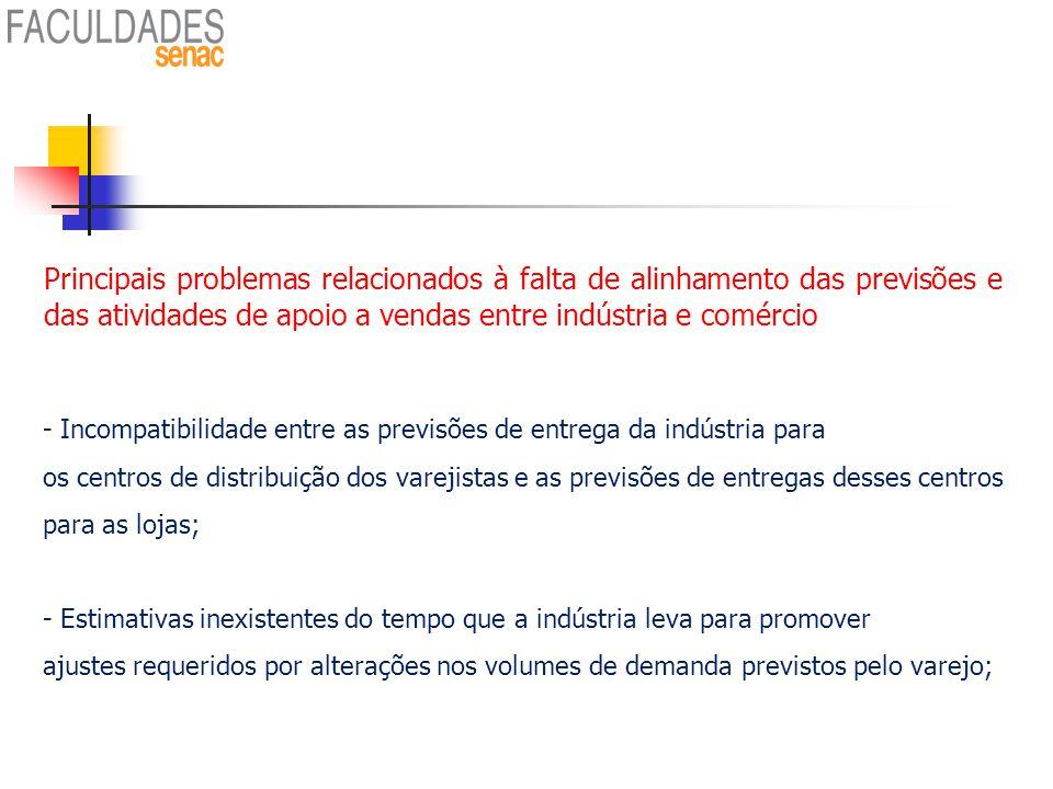 Principais problemas relacionados à falta de alinhamento das previsões e das atividades de apoio a vendas entre indústria e comércio - Incompatibilida