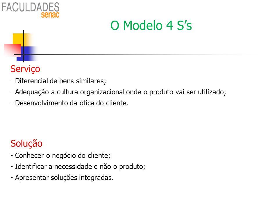 O Modelo 4 S's Solução - Conhecer o negócio do cliente; - Identificar a necessidade e não o produto; - Apresentar soluções integradas. Serviço - Difer