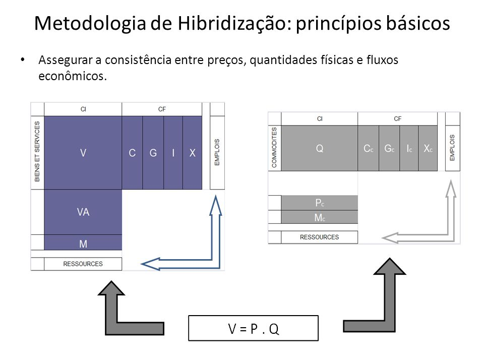 MIP híbrida Brasileira 1234567 8910111213141516 1718 Biomass CoalOilGazETElecConsLoadPassLivestockAgriPapCemSteelNFCHMinIndusCompCGIX Biomass6464000020300854979430965215927734270288431163100186737048 CI Coal 010700041400001413 2917762820043000003824 Oil 000064923000000000000000001008775010 Gaz 0018969013791486001983019019264121817981007921042910009900 ET 6590315026312459268328973360461068733468896763311281767104515341932424860011701146048 Elec 49232784064413718479023224368472882782467913084115188085622647425544003199726 Cons 2301233111843437364720011234152718265311201985000144709946172385 Load 65626629056812631109573842436741061235394124640512766350480117135330046444002725111015 Pass 526208192551284201208527221882113825899081143931190445661300273088454 Livestock 43800000000354203160000001832406330803116330358 Agri 34260003033118773489791571943659002342311410394453432449670413774732556904 Pap 1004304853189140614273580392211832272126998877575729500820447600 Cem 10403365066620000030041149166659624001039888 Steel 13115814404945000154141991036583776227243069720002218583064 NF 632091941957651350106175402315220823012712575761000937329129 CH 1906341187107103413061084433901479181337235467791202521297686417644999834466730130020450325813 Min 114310074024350053112589512878033105616836813637120395002059650170 Indus 91017783770717273127379186779295619510637302866384072236276963861186093709442148080180347108000878892 Comp 17552414245128656461762754441462163764421509911743824417184621447386649286344592750957286082501330948 158257 7 VA wages 21435638473471979709441480288931260089606963140554734135184119866261879229515918 805165 CS1 514141502136716183055514971216815361351912521551556581629983319883111223 174238 433780 5 CS2 53155750197154146167027061619840480738192132 5261 K 1540459512110740257941209091510665874852766624957266637215514004583333113246591 406475 Profit 045951211074025794120909151066587-30891024924957266637215514004583333113246591 383945 Land 166200000000502717416000000