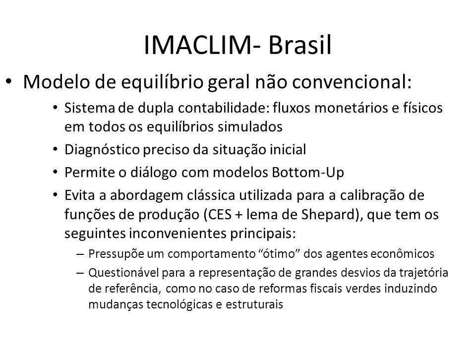 IMACLIM- Brasil • Modelo de equilíbrio geral não convencional: • Sistema de dupla contabilidade: fluxos monetários e físicos em todos os equilíbrios s
