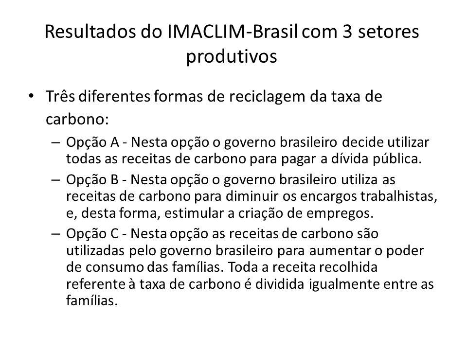 Resultados do IMACLIM-Brasil com 3 setores produtivos • Três diferentes formas de reciclagem da taxa de carbono: – Opção A - Nesta opção o governo brasileiro decide utilizar todas as receitas de carbono para pagar a dívida pública.