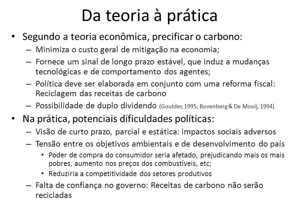 Da teoria à prática • Segundo a teoria econômica, precificar o carbono: – Minimiza o custo geral de mitigação na economia; – Fornece um sinal de longo prazo estável, que induz a mudanças tecnológicas e de comportamento dos agentes; – Política deve ser elaborada em conjunto com uma reforma fiscal: Reciclagem das receitas de carbono – Possibilidade de duplo dividendo (Goulder, 1995; Bovenberg & De Mooij, 1994) • Na prática, potenciais dificuldades políticas: – Visão de curto prazo, parcial e estática: impactos sociais adversos – Tensão entre os objetivos ambientais e de desenvolvimento do país • Poder de compra do consumidor seria afetado, prejudicando mais os mais pobres, aumento nos preços dos combustíveis, etc; • Reduziria a competitividade dos setores produtivos – Falta de confiança no governo: Receitas de carbono não serão recicladas