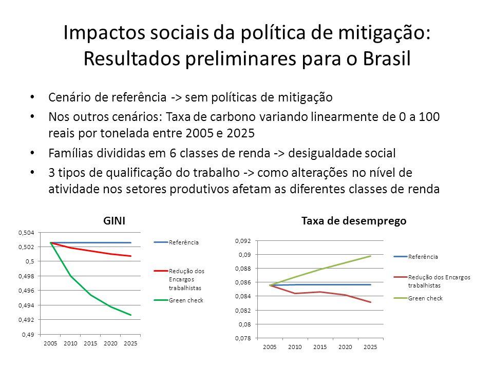 Impactos sociais da política de mitigação: Resultados preliminares para o Brasil • Cenário de referência -> sem políticas de mitigação • Nos outros cenários: Taxa de carbono variando linearmente de 0 a 100 reais por tonelada entre 2005 e 2025 • Famílias divididas em 6 classes de renda -> desigualdade social • 3 tipos de qualificação do trabalho -> como alterações no nível de atividade nos setores produtivos afetam as diferentes classes de renda