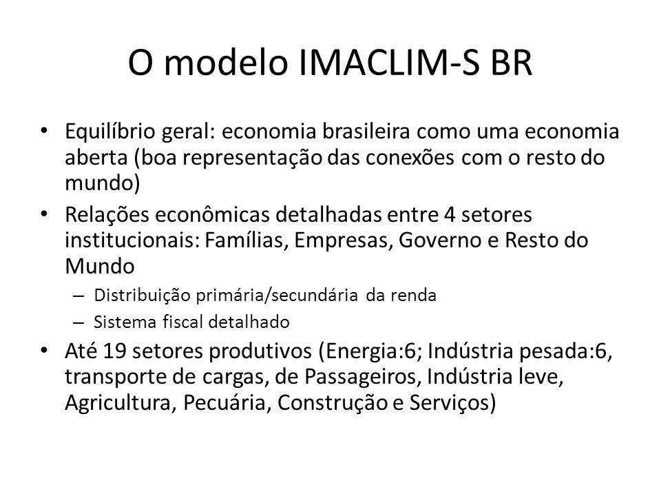 O modelo IMACLIM-S BR • Equilíbrio geral: economia brasileira como uma economia aberta (boa representação das conexões com o resto do mundo) • Relações econômicas detalhadas entre 4 setores institucionais: Famílias, Empresas, Governo e Resto do Mundo – Distribuição primária/secundária da renda – Sistema fiscal detalhado • Até 19 setores produtivos (Energia:6; Indústria pesada:6, transporte de cargas, de Passageiros, Indústria leve, Agricultura, Pecuária, Construção e Serviços)