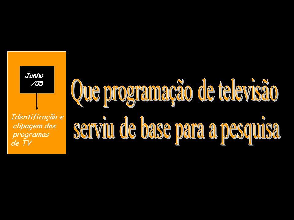 Identificação e clipagem dos programas de TV Junho /05