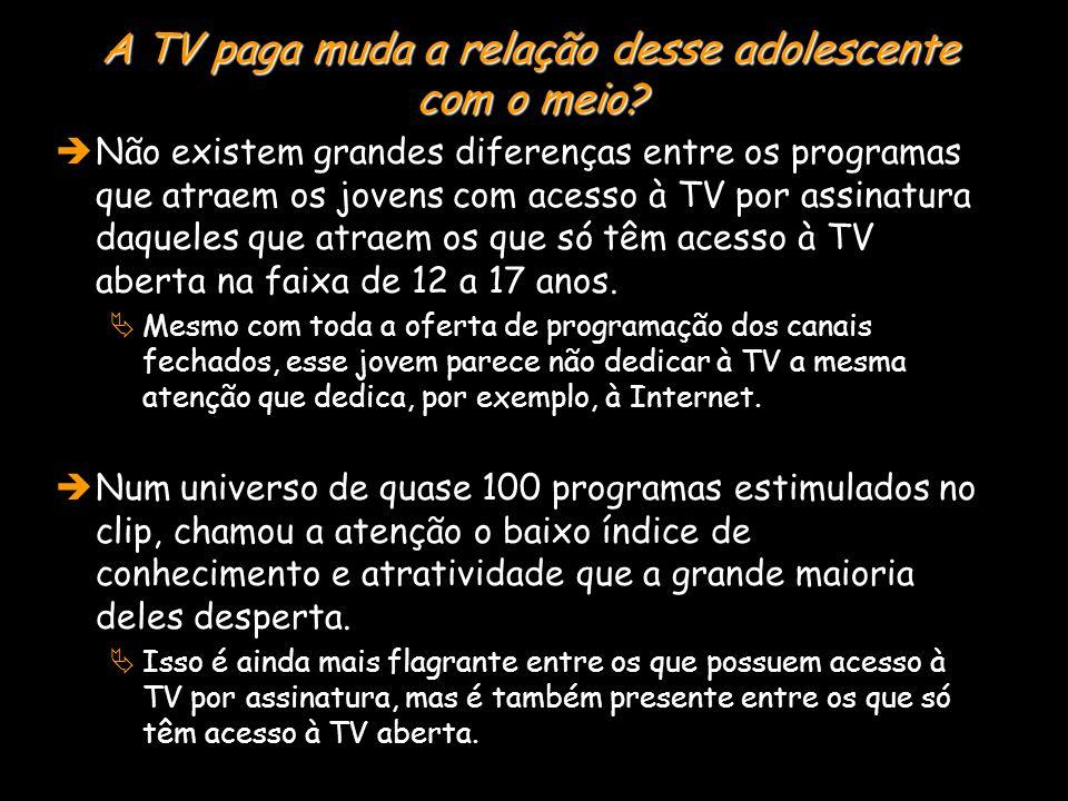  Não existem grandes diferenças entre os programas que atraem os jovens com acesso à TV por assinatura daqueles que atraem os que só têm acesso à TV aberta na faixa de 12 a 17 anos.