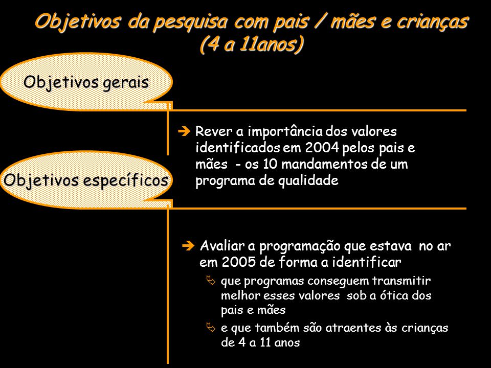 Hierarquia dos 10 Mandamentos de uma programação de qualidade em 2005 1- Confirmar valores 2- Incetivar a auto-estima 3- Não ser apelativo 4- Despertar o senso crítico 5- Gerar curiosidade 6- Preparar para a vida 7- Gerar Identificação 8- Ter fantasia 9- Mostrar a realidade 10- Ser atraente