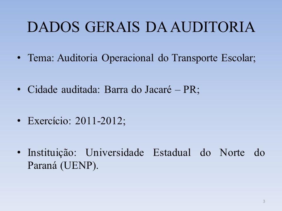DADOS GERAIS DA AUDITORIA • Tema: Auditoria Operacional do Transporte Escolar; • Cidade auditada: Barra do Jacaré – PR; • Exercício: 2011-2012; • Instituição: Universidade Estadual do Norte do Paraná (UENP).