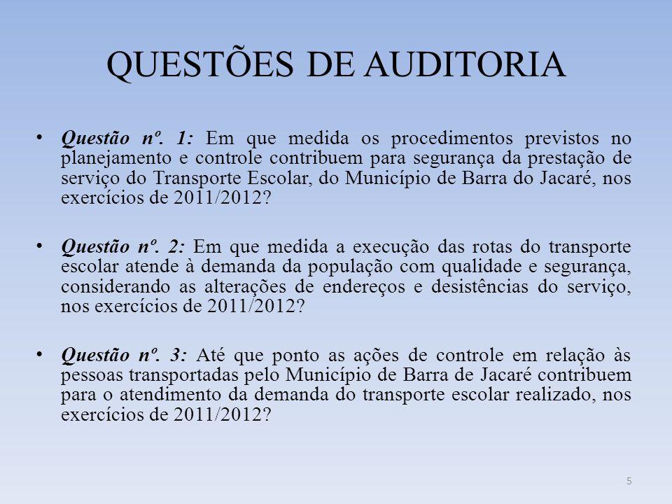 QUESTÕES DE AUDITORIA • Questão nº.