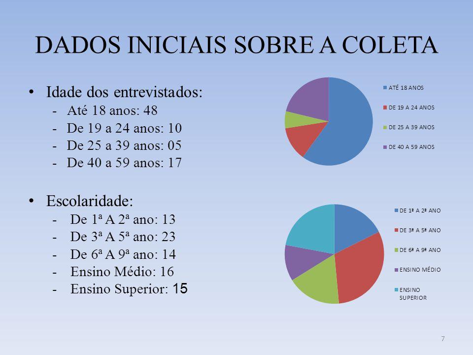 DADOS INICIAIS SOBRE A COLETA • Idade dos entrevistados: -Até 18 anos: 48 -De 19 a 24 anos: 10 -De 25 a 39 anos: 05 -De 40 a 59 anos: 17 • Escolaridad