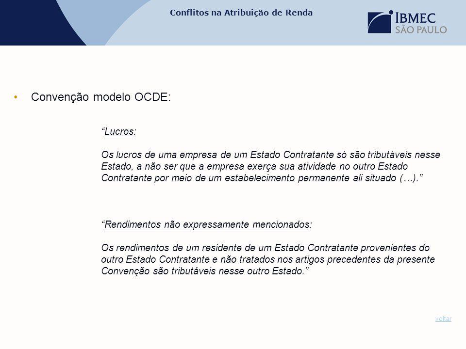 """Conflitos na Atribuição de Renda •Convenção modelo OCDE: """"Lucros: Os lucros de uma empresa de um Estado Contratante só são tributáveis nesse Estado, a"""