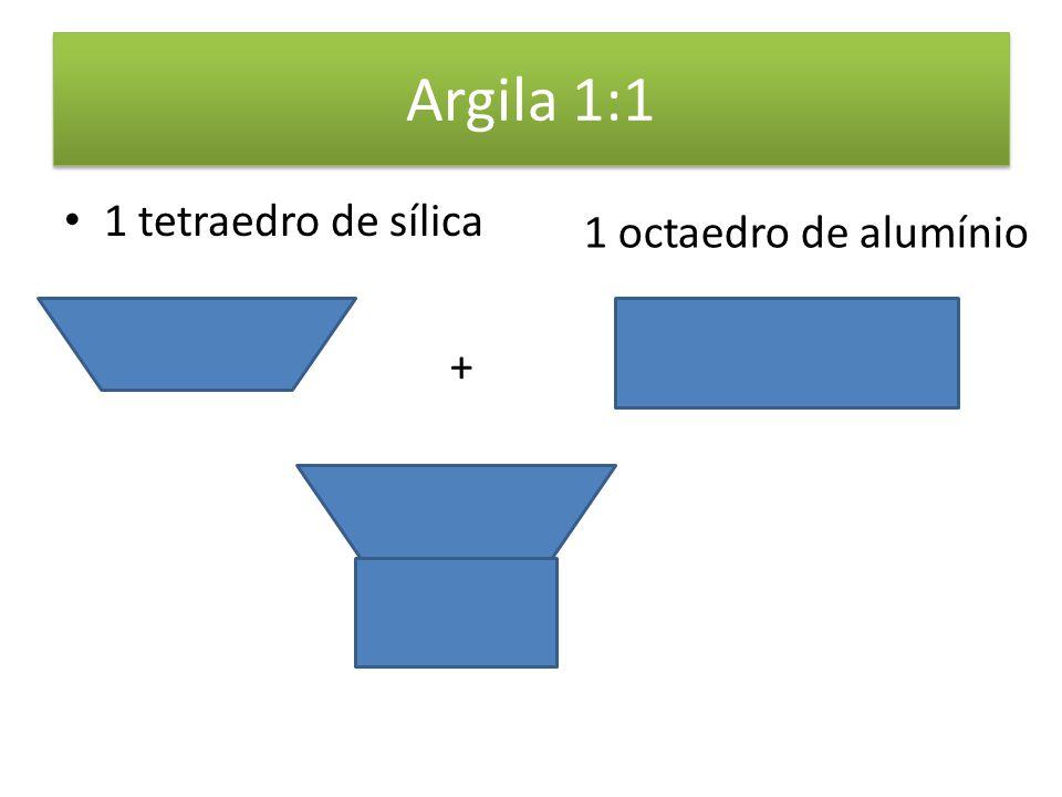 Argila 1:1 • 1 tetraedro de sílica + 1 octaedro de alumínio