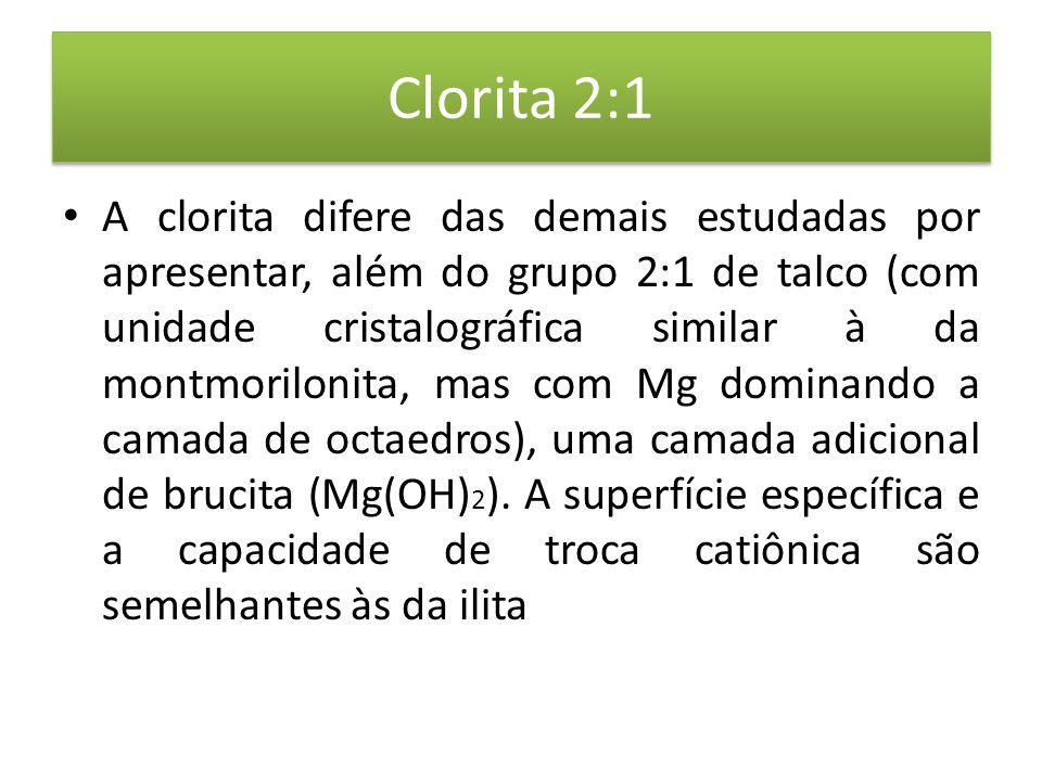 Clorita 2:1 • A clorita difere das demais estudadas por apresentar, além do grupo 2:1 de talco (com unidade cristalográfica similar à da montmorilonita, mas com Mg dominando a camada de octaedros), uma camada adicional de brucita (Mg(OH) 2 ).