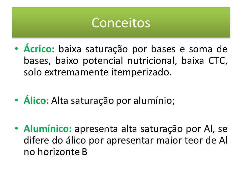 Conceitos • Ácrico: baixa saturação por bases e soma de bases, baixo potencial nutricional, baixa CTC, solo extremamente itemperizado.