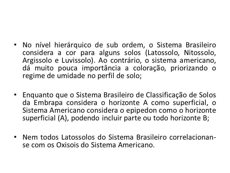 • No nível hierárquico de sub ordem, o Sistema Brasileiro considera a cor para alguns solos (Latossolo, Nitossolo, Argissolo e Luvissolo).