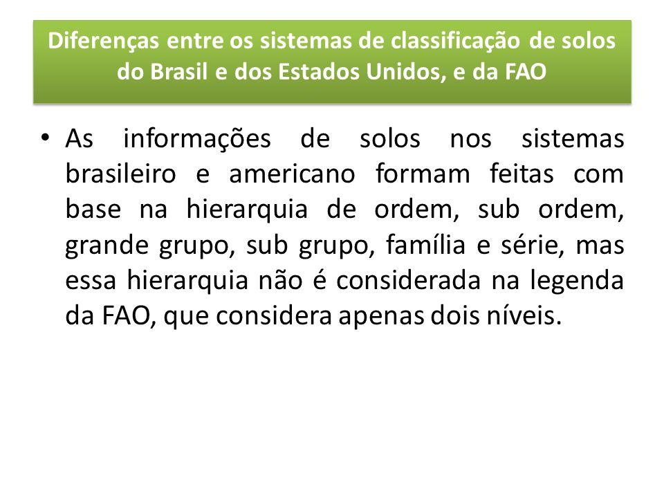 Diferenças entre os sistemas de classificação de solos do Brasil e dos Estados Unidos, e da FAO • As informações de solos nos sistemas brasileiro e americano formam feitas com base na hierarquia de ordem, sub ordem, grande grupo, sub grupo, família e série, mas essa hierarquia não é considerada na legenda da FAO, que considera apenas dois níveis.