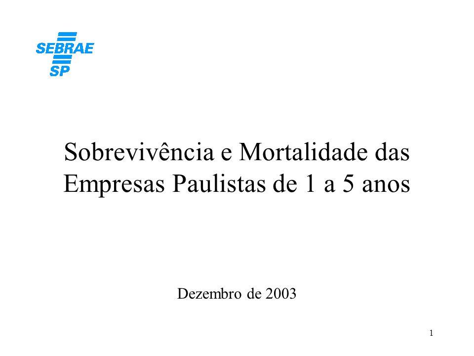 1 Sobrevivência e Mortalidade das Empresas Paulistas de 1 a 5 anos Dezembro de 2003