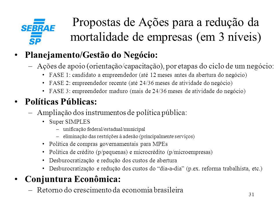 31 Propostas de Ações para a redução da mortalidade de empresas (em 3 níveis) •Planejamento/Gestão do Negócio: –Ações de apoio (orientação/capacitação