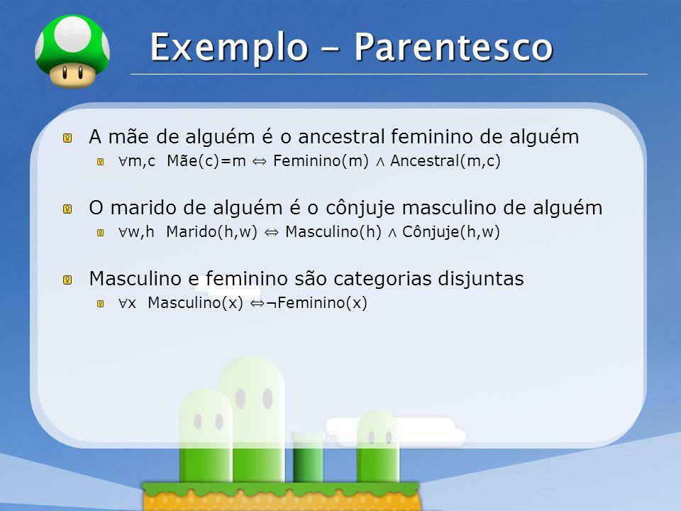 LOGO Exemplo - Parentesco Ancestral e descendente são relações inversas ∀ p,c Ancestral(p,c) ⇔ Descendente(c,p) Avô é um pai do pai de alguém ∀ g,c Avô(g,c) ⇔∃ p Pai(g,p) ∧ Pai(p,c) Um parente é outro descendente dos ancestrais de alguém ∀ x,y Parente(x,y) ⇔ x ≠y ∧∃ p Ancestral(p,x) ∧ Ancestral(p,y)