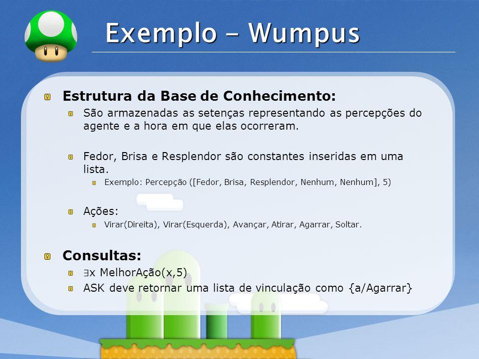 LOGO Exemplo - Wumpus Os dados brutos da percepção implicam certos fatos sobre o estado atual.
