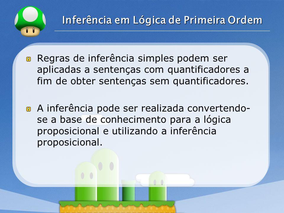LOGO Inferência para Quantificadores Instanciação Universal: Pode-se deduzir qualquer sentença α obtida pela substituição de um termo básico g (termo sem variáveis) para a variável ν.