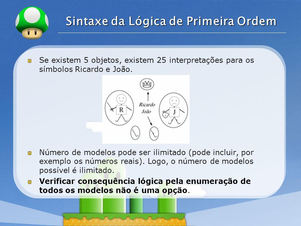 LOGO Sintaxe da Lógica de Primeira Ordem Sentença → SentençaAtômica | (Sentença Conectivo Sentença) | Quantificador Variável,...Sentença | ¬Sentença SentençaAtômica → Predicado(Termo,...) | Termo=Termo Termo → Função (Termo,...) | Constante | Variável Conectivo → ⇒ | ∧ | ∨ | ⇔ Quantificador → ∀ | ∃ Constante → A | X1 | João |...