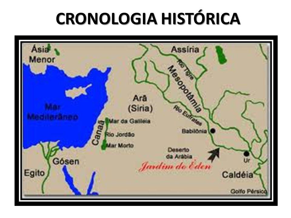 CRONOLOGIA HISTÓRICA