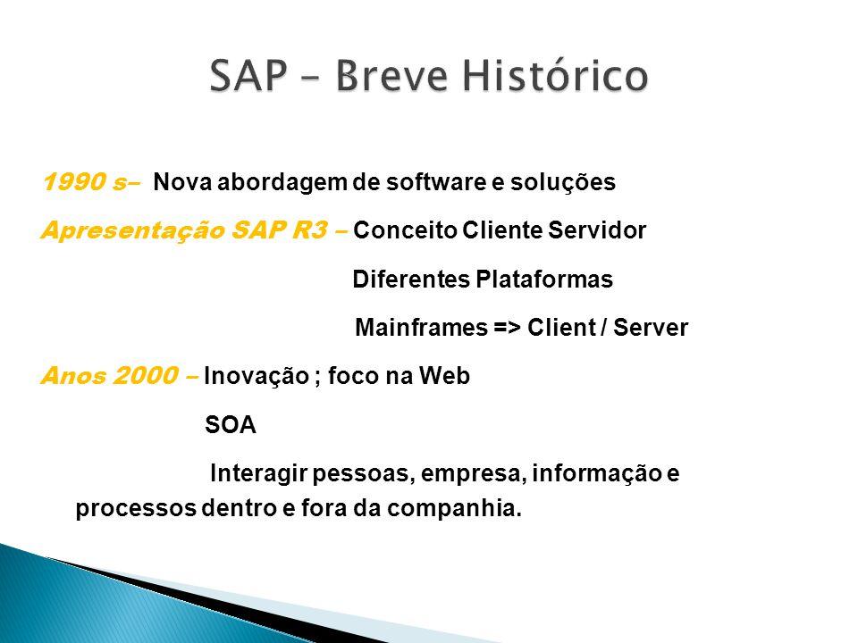 Data Warehousing BI Platform BI Suite User 1990 s– Nova abordagem de software e soluções Apresentação SAP R3 – Conceito Cliente Servidor Diferentes Plataformas Mainframes => Client / Server Anos 2000 – Inovação ; foco na Web SOA Interagir pessoas, empresa, informação e processos dentro e fora da companhia.