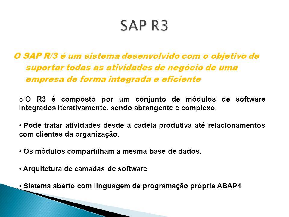 Data Warehousing BI Platform BI Suite User O SAP R/3 é um sistema desenvolvido com o objetivo de suportar todas as atividades de negócio de uma empresa de forma integrada e eficiente o O R3 é composto por um conjunto de módulos de software integrados iterativamente.