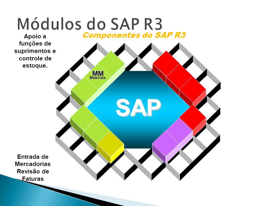 Data Warehousing BI Platform BI Suite User Componentes do SAP R3 Materiais MMMM SAPSAP Apoio a funções de suprimentos e controle de estoque.