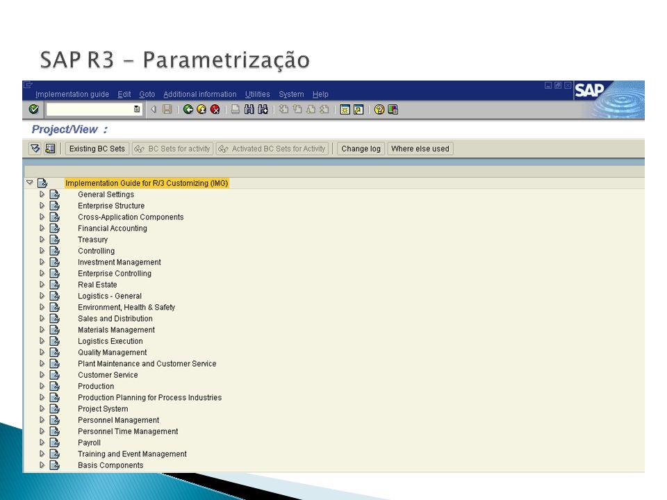 Data Warehousing BI Platform BI Suite User E depois do ERP implementado .