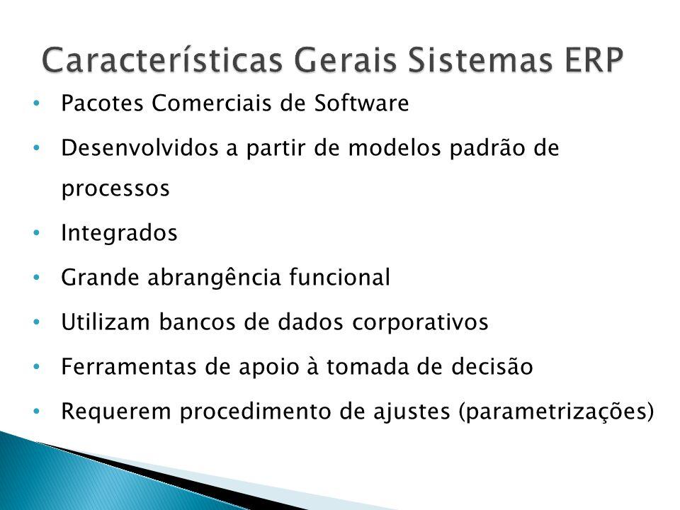 • Pacotes Comerciais de Software • Desenvolvidos a partir de modelos padrão de processos • Integrados • Grande abrangência funcional • Utilizam bancos de dados corporativos • Ferramentas de apoio à tomada de decisão • Requerem procedimento de ajustes (parametrizações)