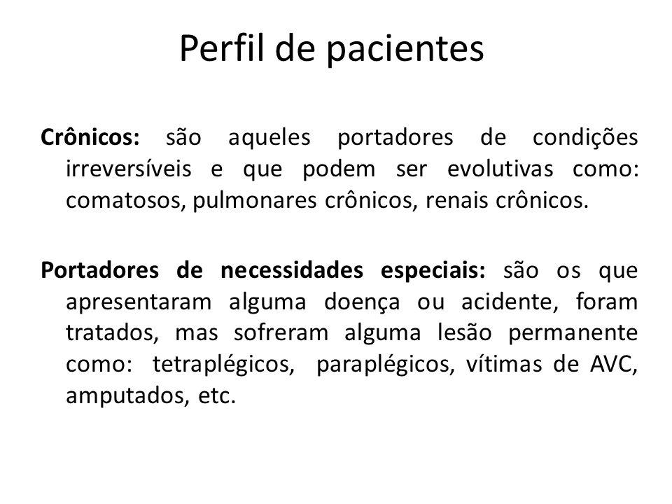 Perfil de pacientes Crônicos: são aqueles portadores de condições irreversíveis e que podem ser evolutivas como: comatosos, pulmonares crônicos, renai