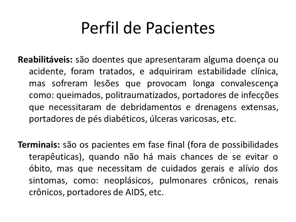 Perfil de Pacientes Reabilitáveis: são doentes que apresentaram alguma doença ou acidente, foram tratados, e adquiriram estabilidade clínica, mas sofr