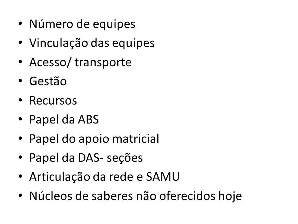 • Número de equipes • Vinculação das equipes • Acesso/ transporte • Gestão • Recursos • Papel da ABS • Papel do apoio matricial • Papel da DAS- seções