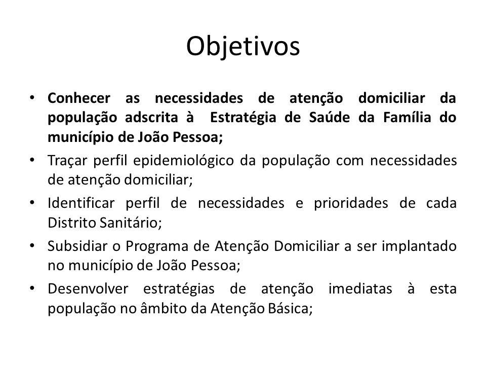 Objetivos • Conhecer as necessidades de atenção domiciliar da população adscrita à Estratégia de Saúde da Família do município de João Pessoa; • Traça