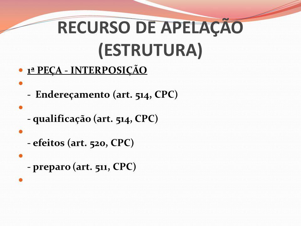 RECURSO DE APELAÇÃO (ESTRUTURA)  1ª PEÇA - INTERPOSIÇÃO  - Endereçamento (art. 514, CPC)  - qualificação (art. 514, CPC)  - efeitos (art. 520, CPC
