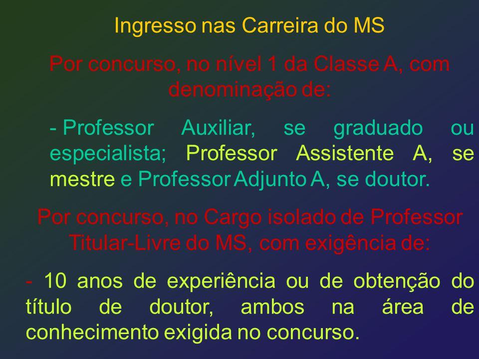 Ingresso nas Carreira do MS Por concurso, no nível 1 da Classe A, com denominação de: - Professor Auxiliar, se graduado ou especialista; Professor Ass