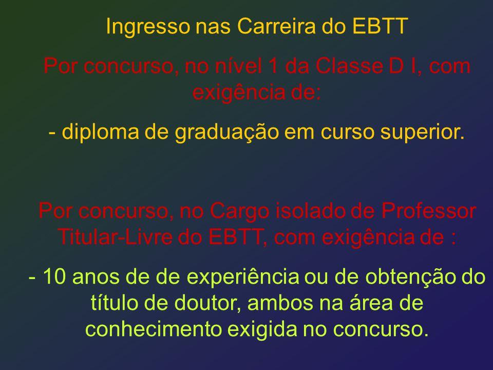 Ingresso nas Carreira do EBTT Por concurso, no nível 1 da Classe D I, com exigência de: - diploma de graduação em curso superior. Por concurso, no Car