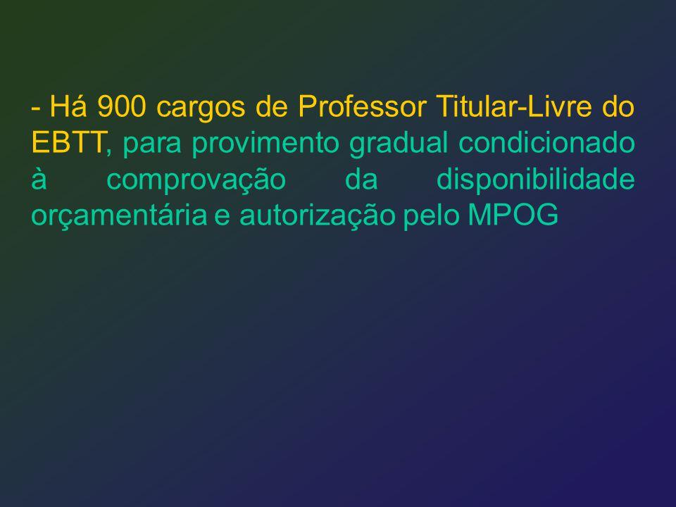 - Há 900 cargos de Professor Titular-Livre do EBTT, para provimento gradual condicionado à comprovação da disponibilidade orçamentária e autorização p