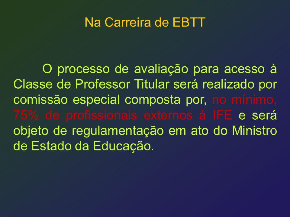 Na Carreira de EBTT O processo de avaliação para acesso à Classe de Professor Titular será realizado por comissão especial composta por, no mínimo, 75