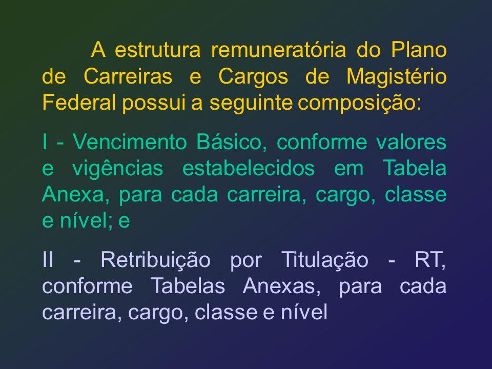 A estrutura remuneratória do Plano de Carreiras e Cargos de Magistério Federal possui a seguinte composição: I - Vencimento Básico, conforme valores e