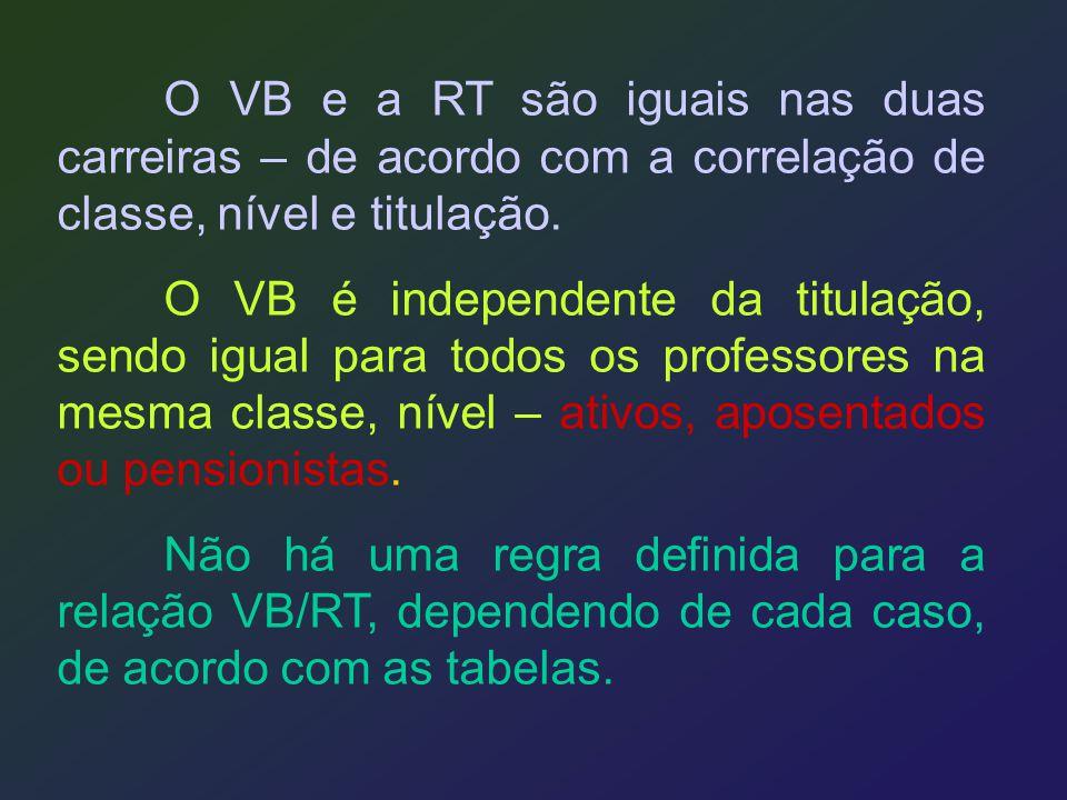 O VB e a RT são iguais nas duas carreiras – de acordo com a correlação de classe, nível e titulação. O VB é independente da titulação, sendo igual par
