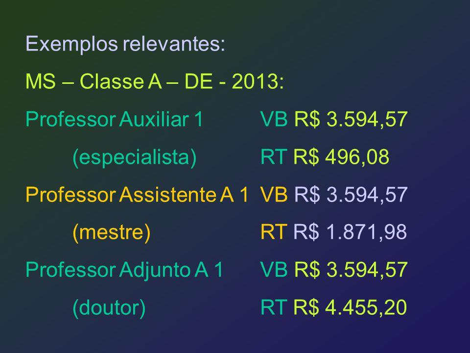 Exemplos relevantes: MS – Classe A – DE - 2013: Professor Auxiliar 1VB R$ 3.594,57 (especialista)RT R$ 496,08 Professor Assistente A 1 VB R$ 3.594,57