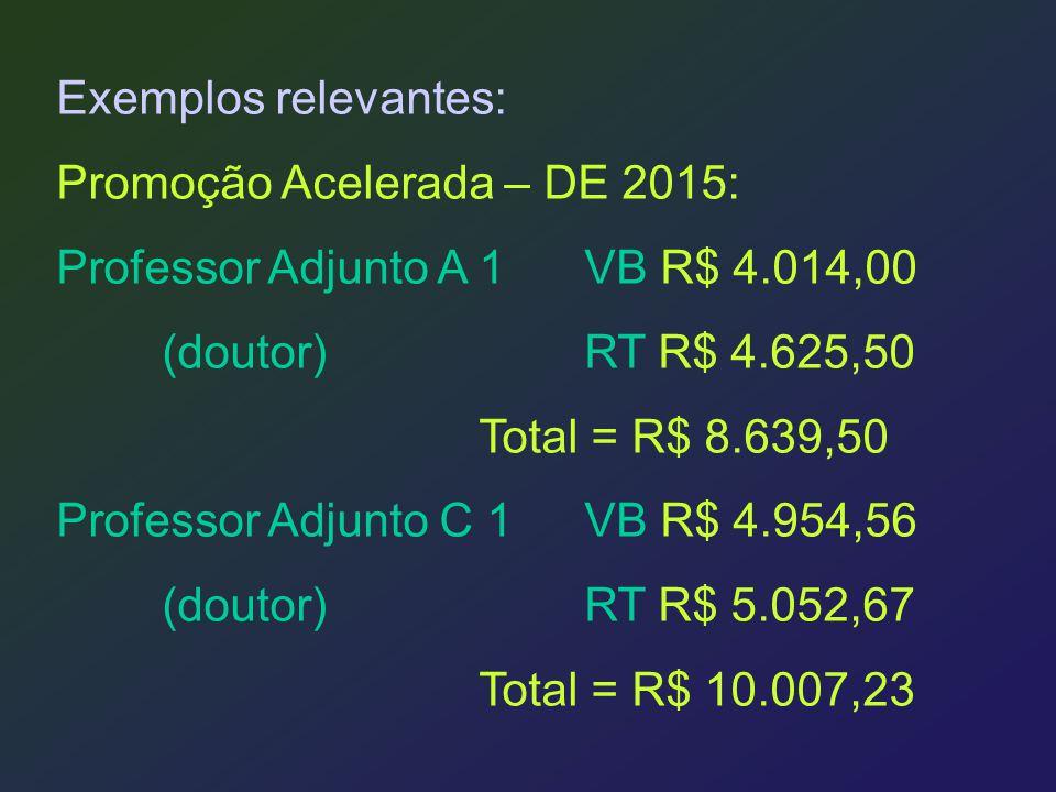 Exemplos relevantes: Promoção Acelerada – DE 2015: Professor Adjunto A 1VB R$ 4.014,00 (doutor)RT R$ 4.625,50 Total = R$ 8.639,50 Professor Adjunto C