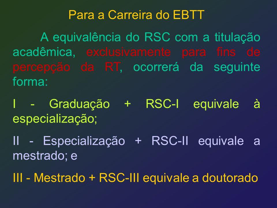 Para a Carreira do EBTT A equivalência do RSC com a titulação acadêmica, exclusivamente para fins de percepção da RT, ocorrerá da seguinte forma: I -